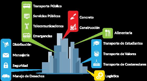 SUBVENCIÓN PYMES – desarrollo industrial, la mejora de la competitividad, la transformación digital y la creación de empleo en Andalucía